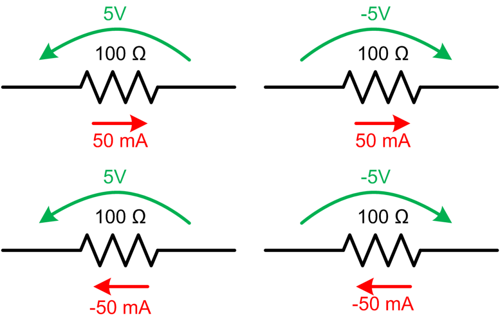 basics_signs_currents_voltages