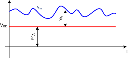 diode_regulator_waves